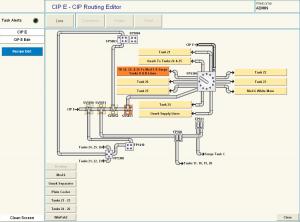 CIP Config Rel (3)
