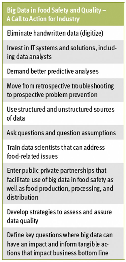 Big Data in Food Safety and Quality – A Call to Action for Industry