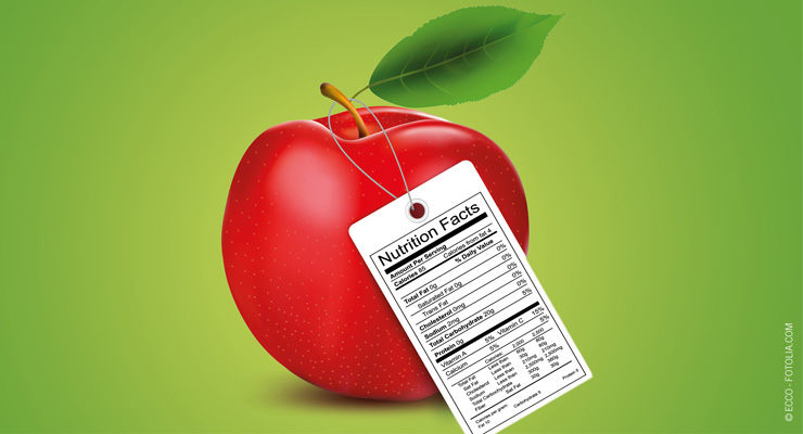 Food Labeling Basics