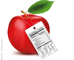 Food Labeling Basics Food Quality Safety