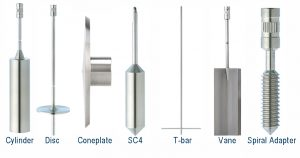 Types of Spindles.
