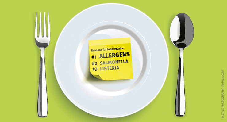 Reducing Allergen Recalls Under FSMA