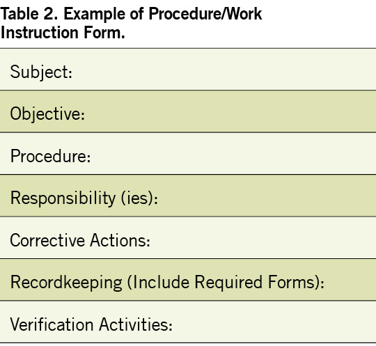 Proper Documentation Practices: Tips for Documenting Food Safety Plans