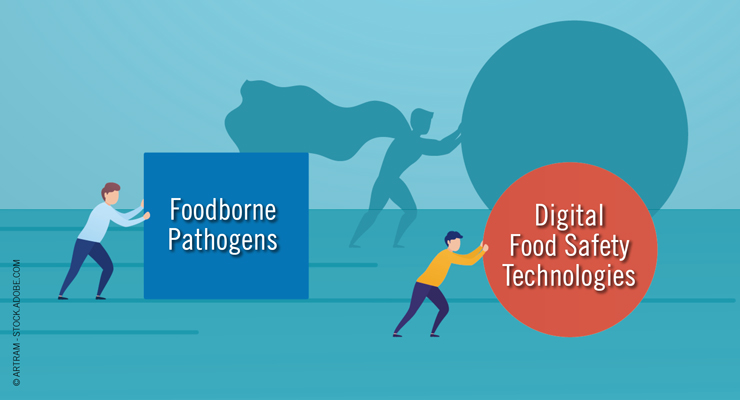 With Food Pathogens on the Rise, FDA to Employ Smart Digital Technologies