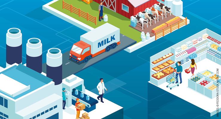 Food Supply Chain Is Being Tested by Coronavirus